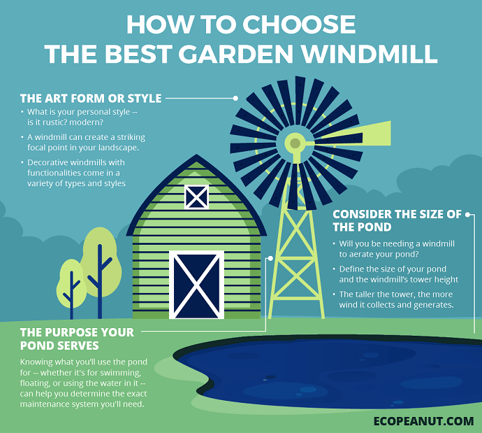 how to choose the best garden windmill graphic