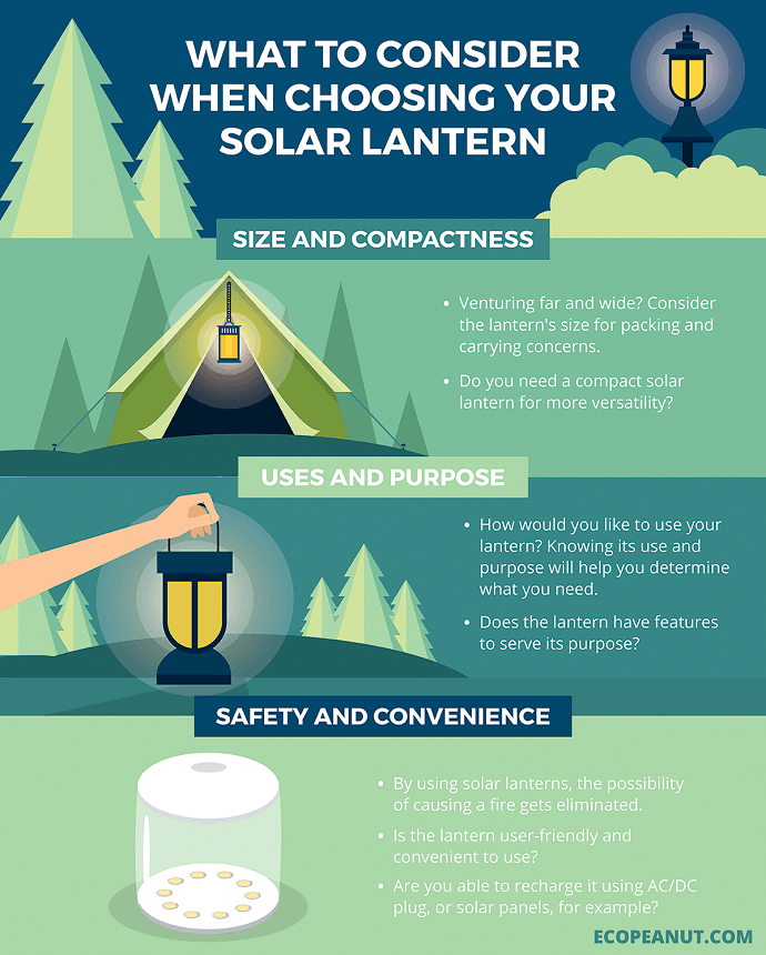 what to consider when choosing your solar lantern graphic