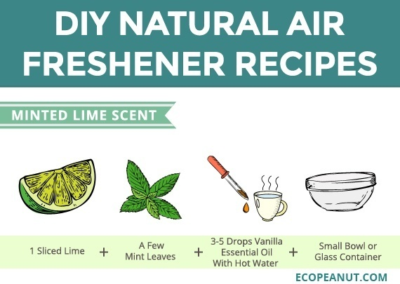 natural air freshener recipe graphic minted lime scent