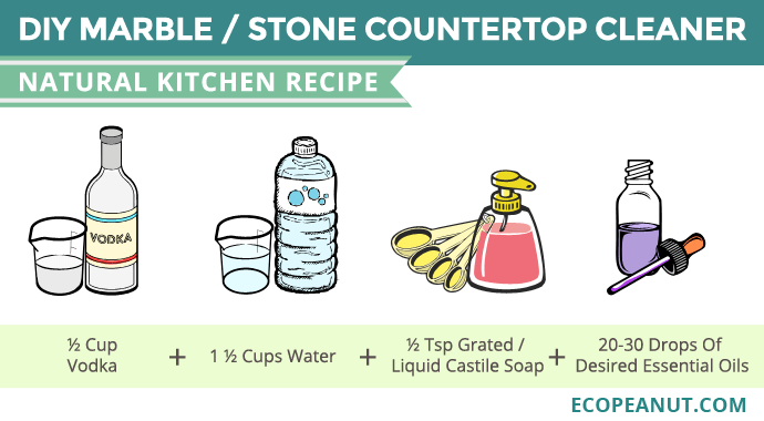 marble stone countertop cleaner recipe graphic