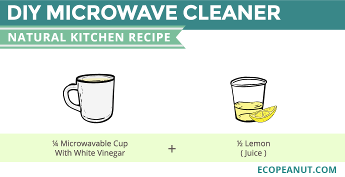 microwave cleaner recipe graphic