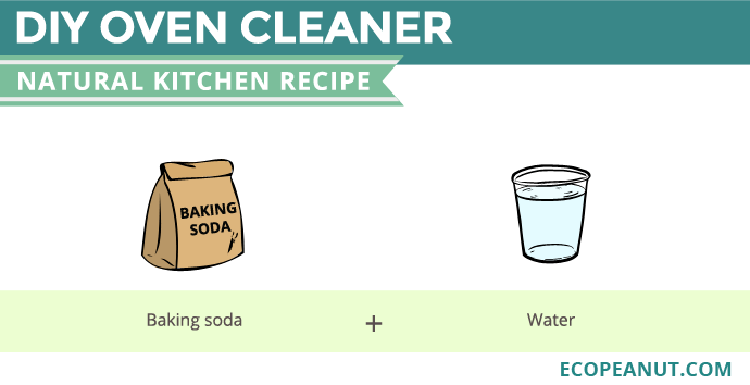 over cleaner recipe graphic