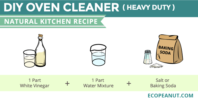 heavy duty over cleaner recipe graphic