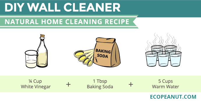 wall cleaner recipe graphic