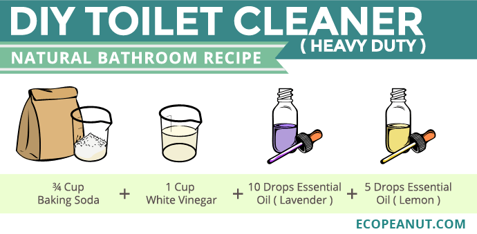 heavy duty toilet cleaner recipe graphic
