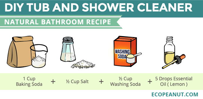 tub and shower cleaner recipe graphic