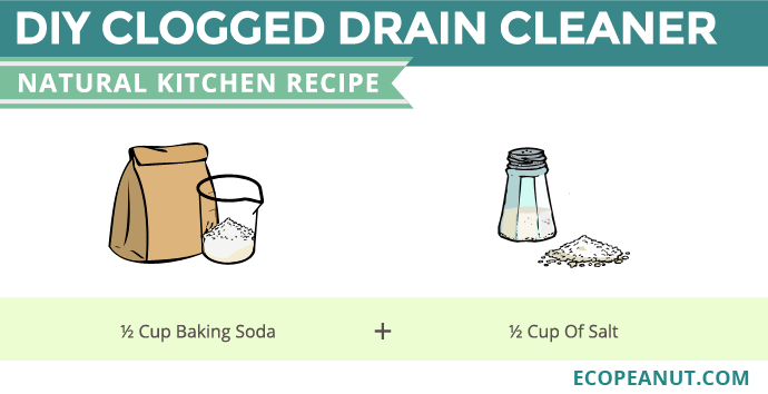 clogged drain cleaner recipe graphic