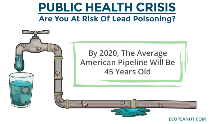public health crisis graphic