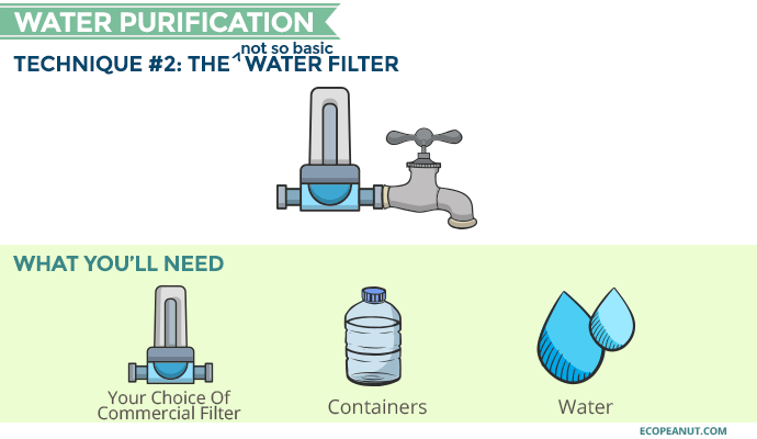 water filter water purification graphic