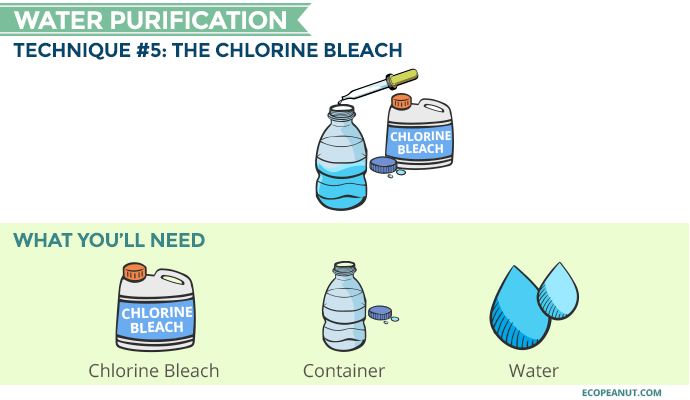chlorine water purification graphic