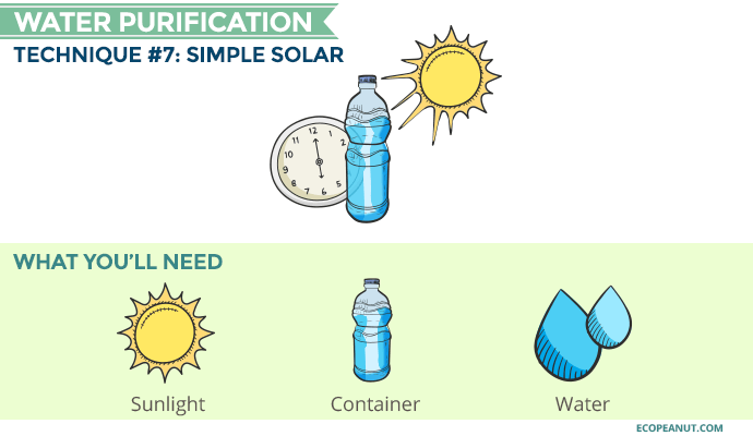 simple solar water purification graphic