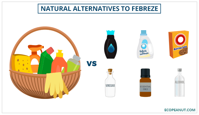 Homemade Febreze Recipes – Save The