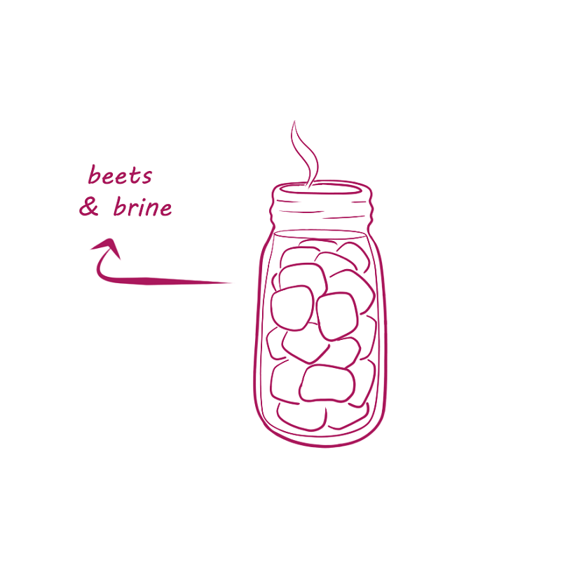 How Can Beets Fill The Jars