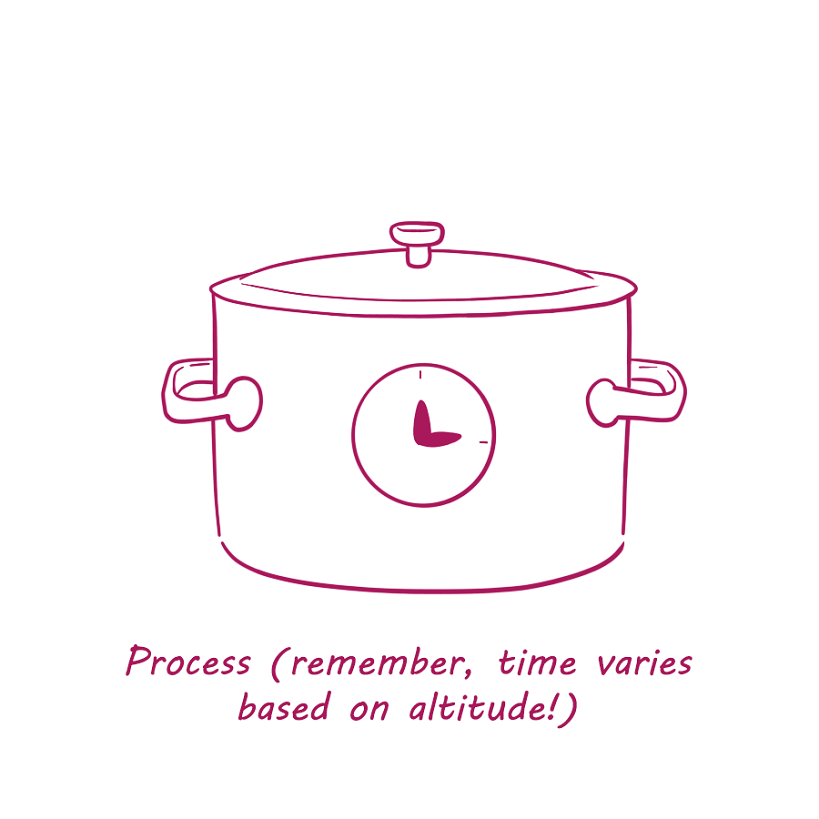 How To Can Beets Process the Canned Beets