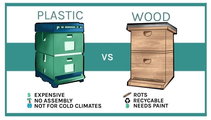 pros and cons of plastic and wood beehive